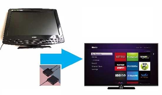 trasformare-tv-smart